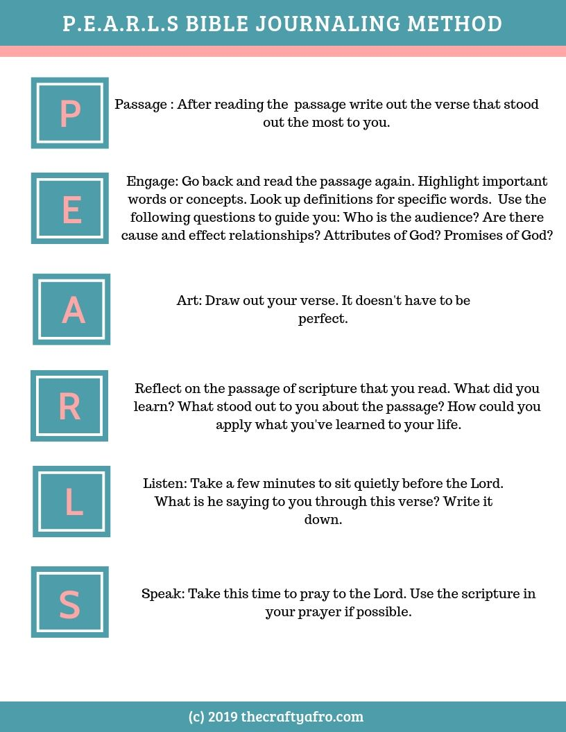 Infographic on the pearls bible journaling method.