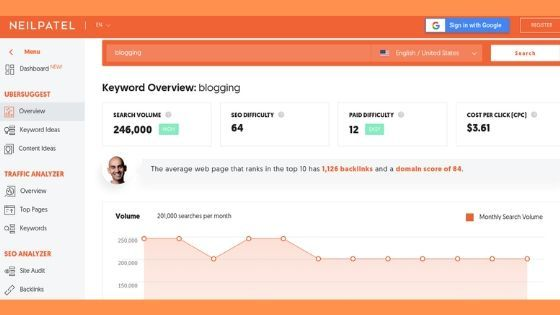 Ubersuggest is a free keyword research tool that bloggers can use to look up keywords, analyze blog traffic, and SEO.